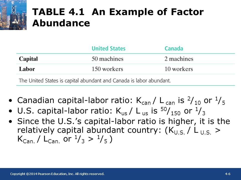 TABLE 4.1 An Example of Factor Abundance
