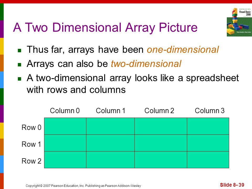 A Two Dimensional Array Picture