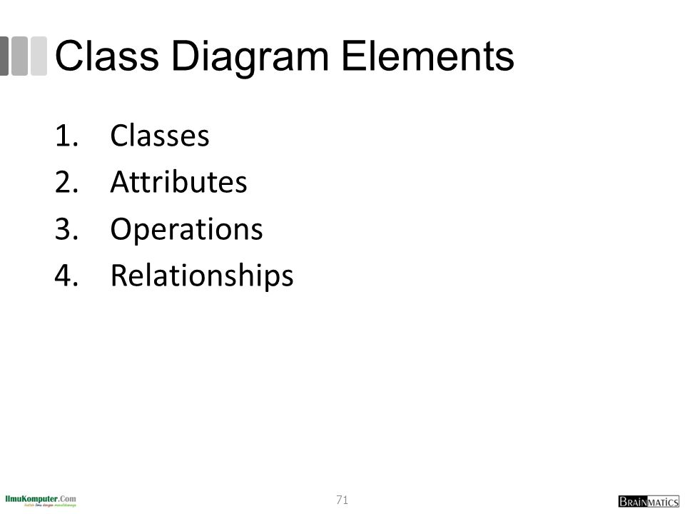 Software engineering 2 process ppt download class diagram elements ccuart Image collections