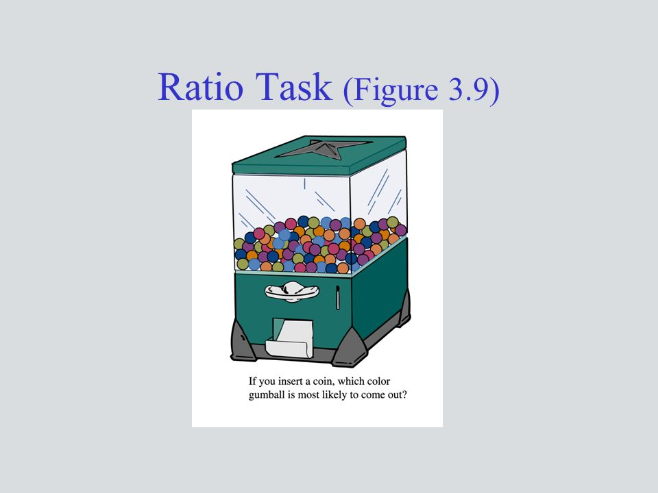 Ratio Task (Figure 3.9)