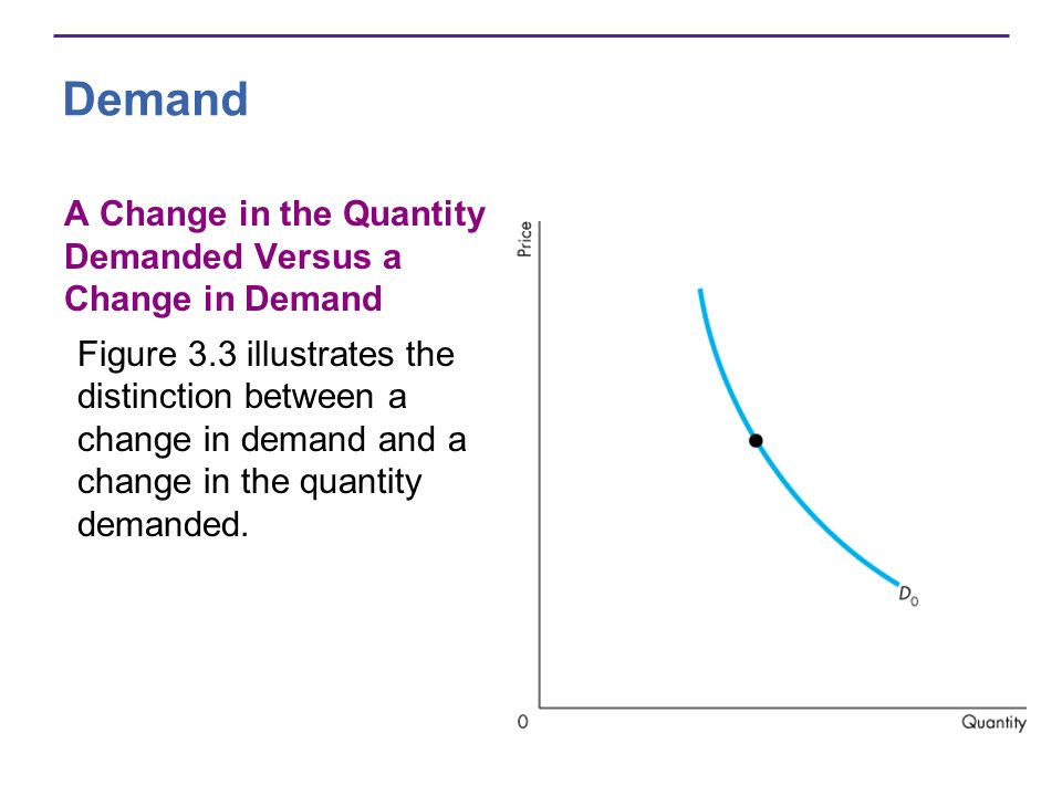 Demand A Change in the Quantity Demanded Versus a Change in Demand