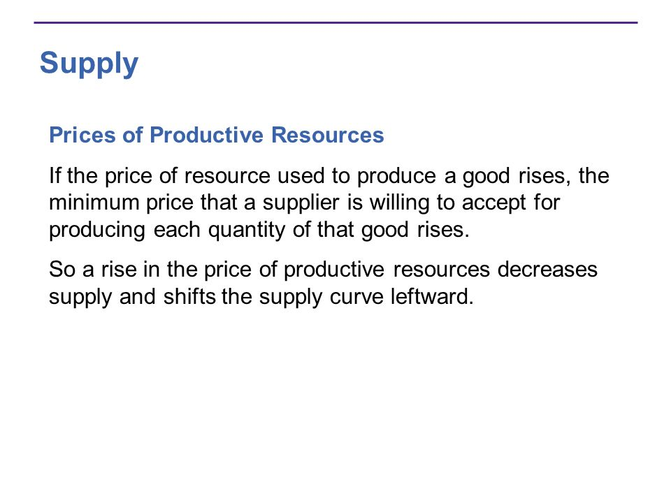 Supply Prices of Productive Resources