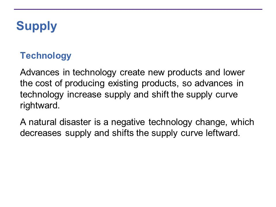 Supply Technology.