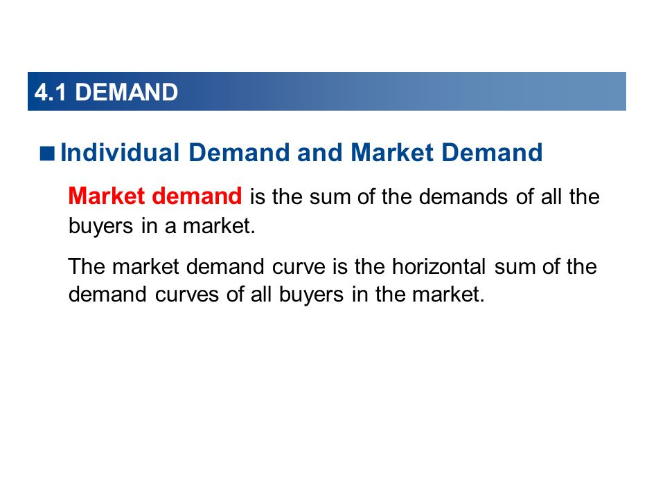 Individual Demand and Market Demand
