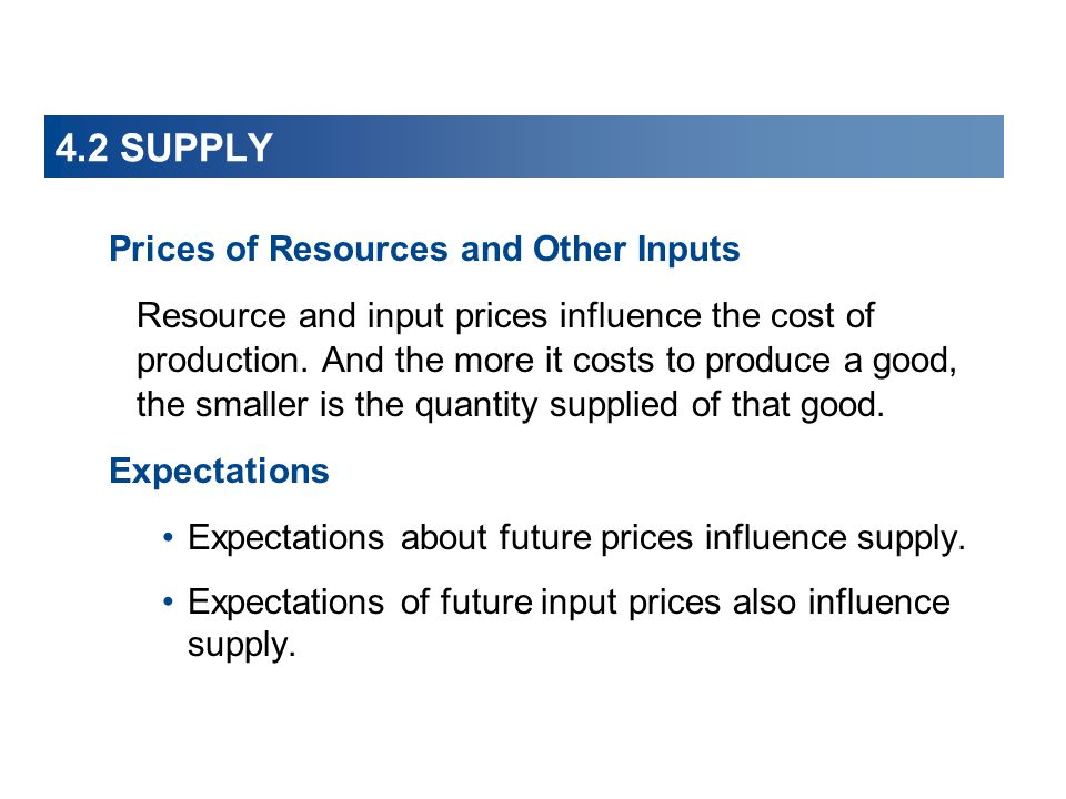 4.2 SUPPLY Prices of Resources and Other Inputs