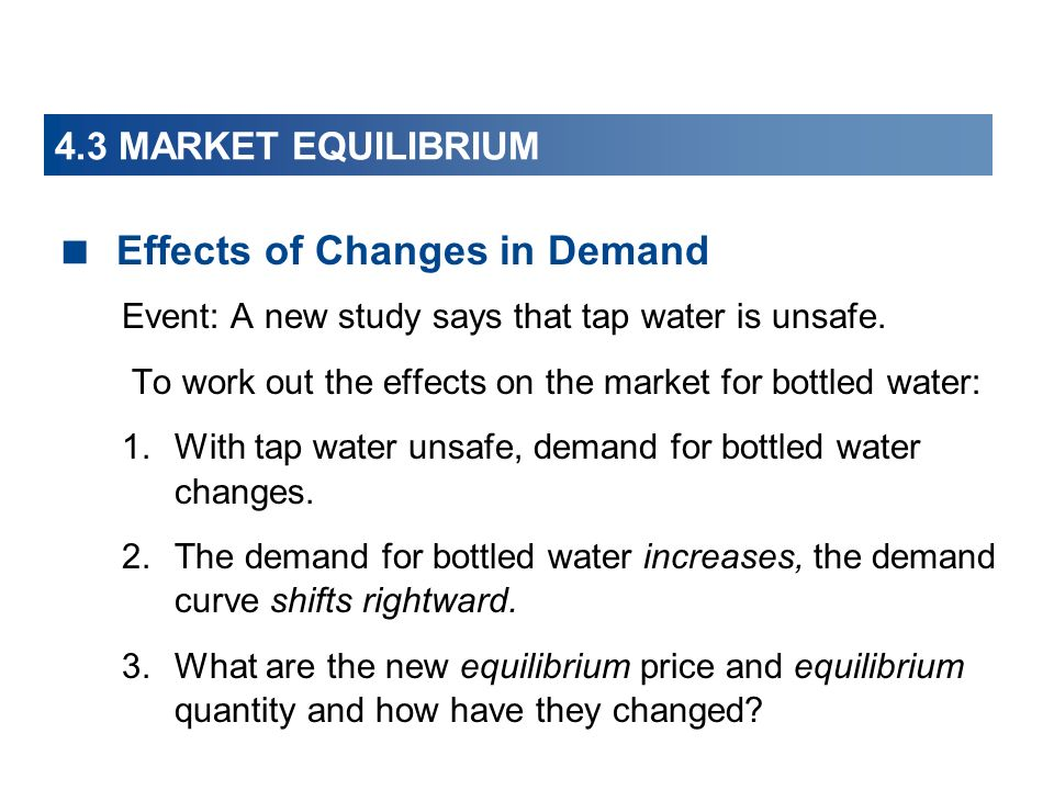 Effects of Changes in Demand