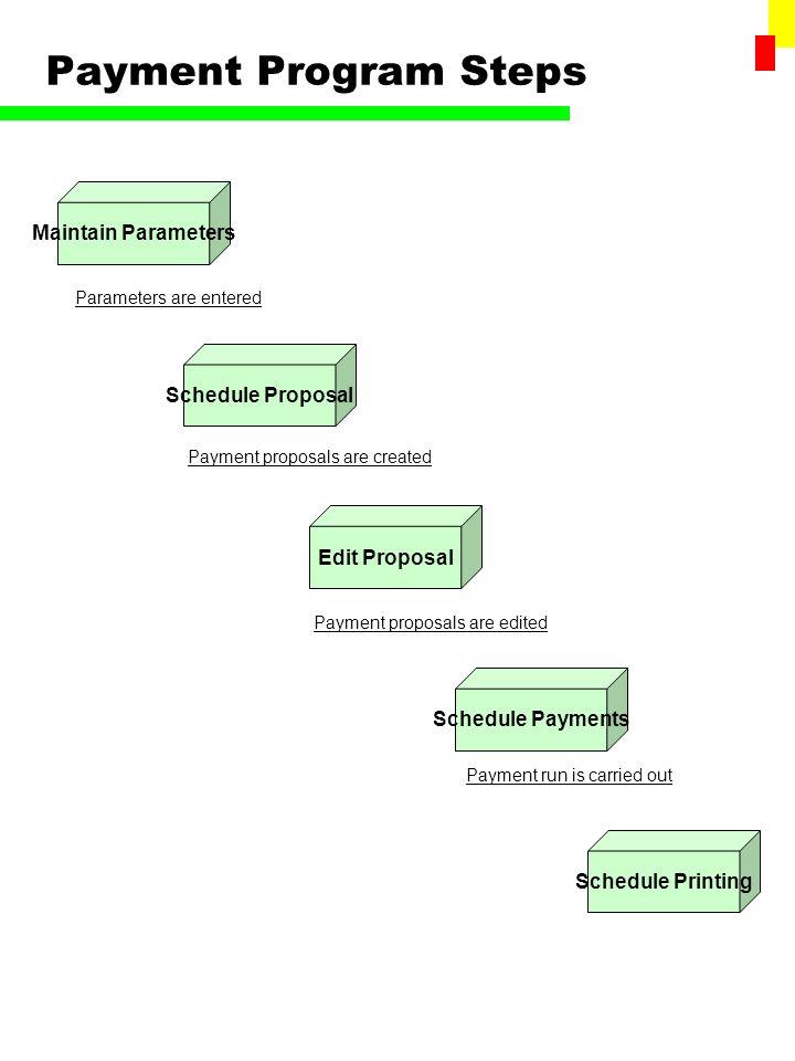 SAP FI Accounts Payable - ppt download