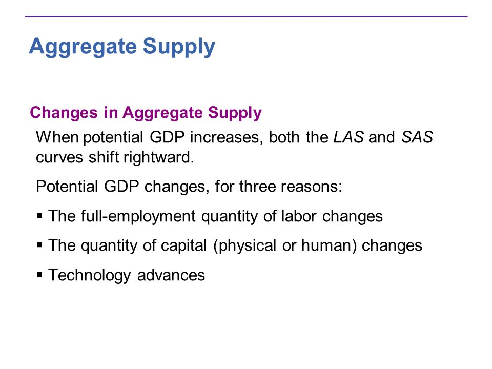 Aggregate Supply Changes in Aggregate Supply