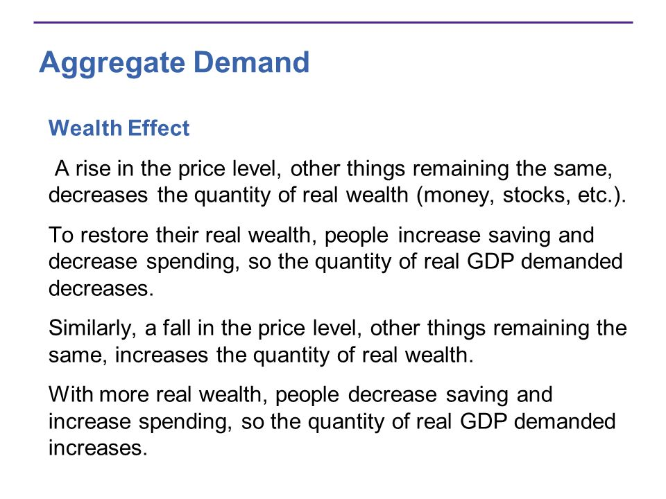 Aggregate Demand Wealth Effect