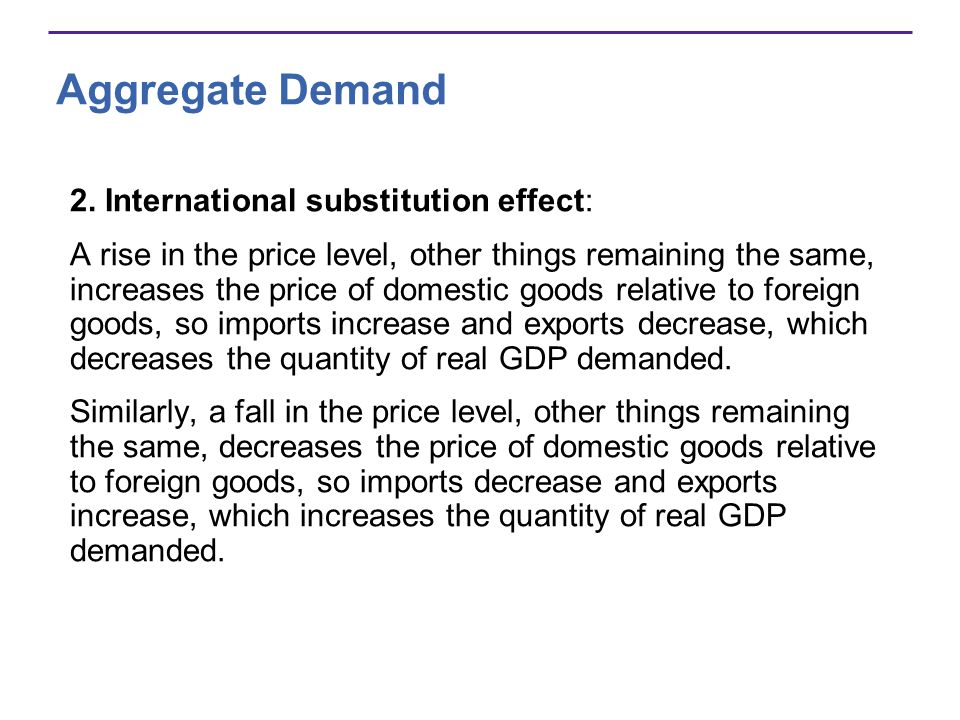 Aggregate Demand 2. International substitution effect: