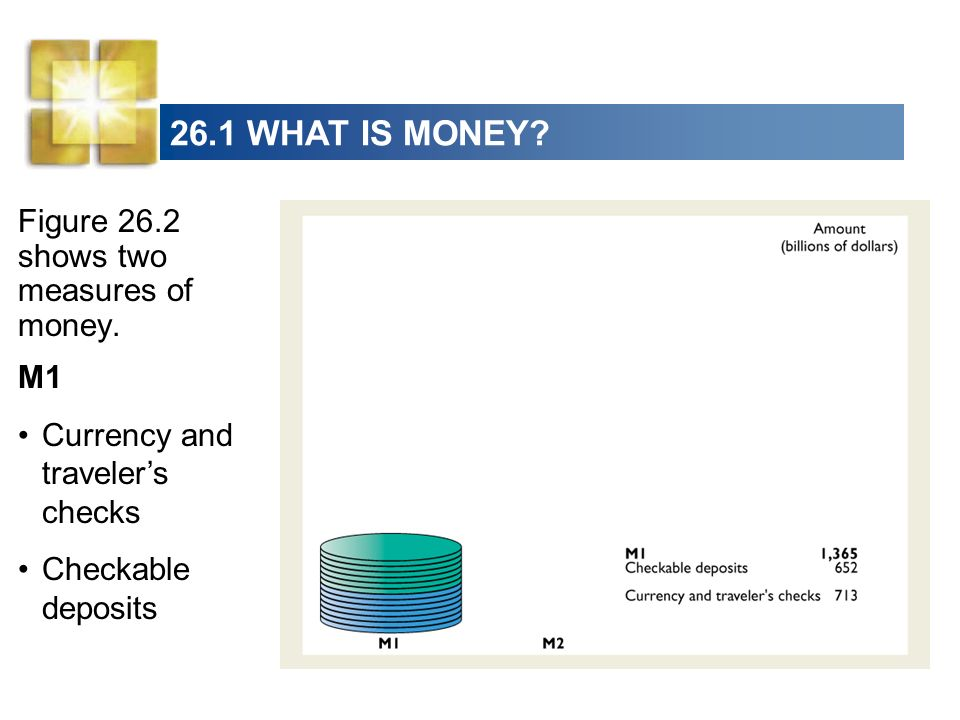26.1 WHAT IS MONEY Figure 26.2 shows two measures of money. M1
