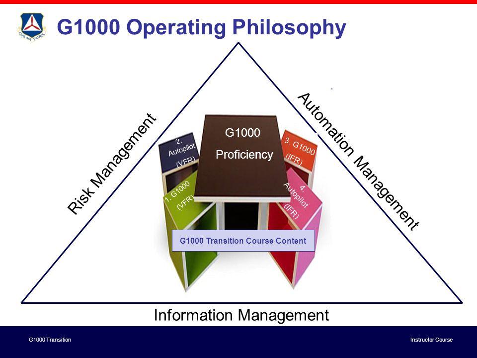 Welcome G1000 Ips Ppt Video Online Download