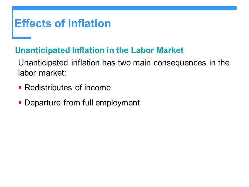 Effects of Inflation Unanticipated Inflation in the Labor Market