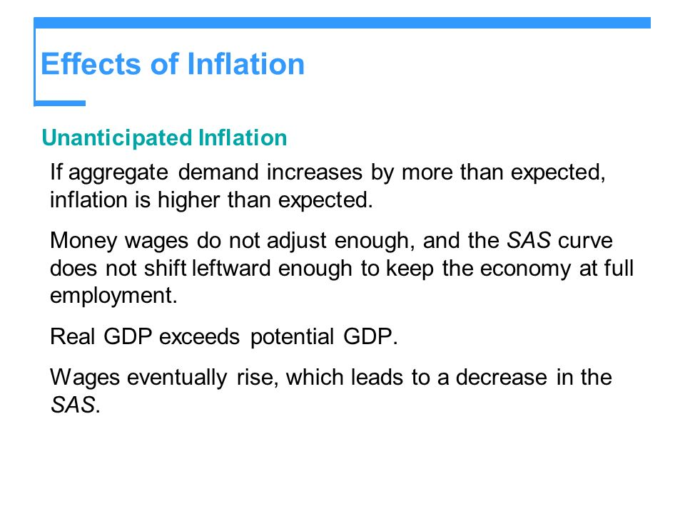Effects of Inflation Unanticipated Inflation