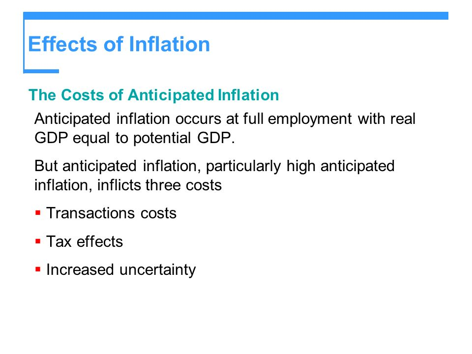 Effects of Inflation The Costs of Anticipated Inflation