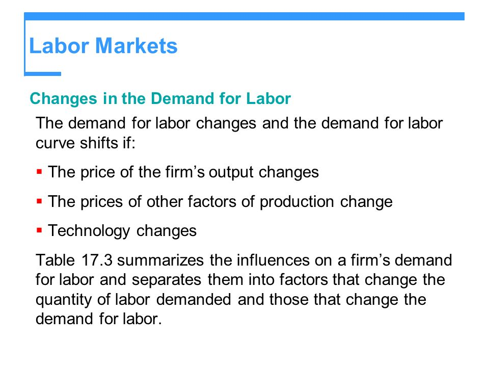 Labor Markets Changes in the Demand for Labor