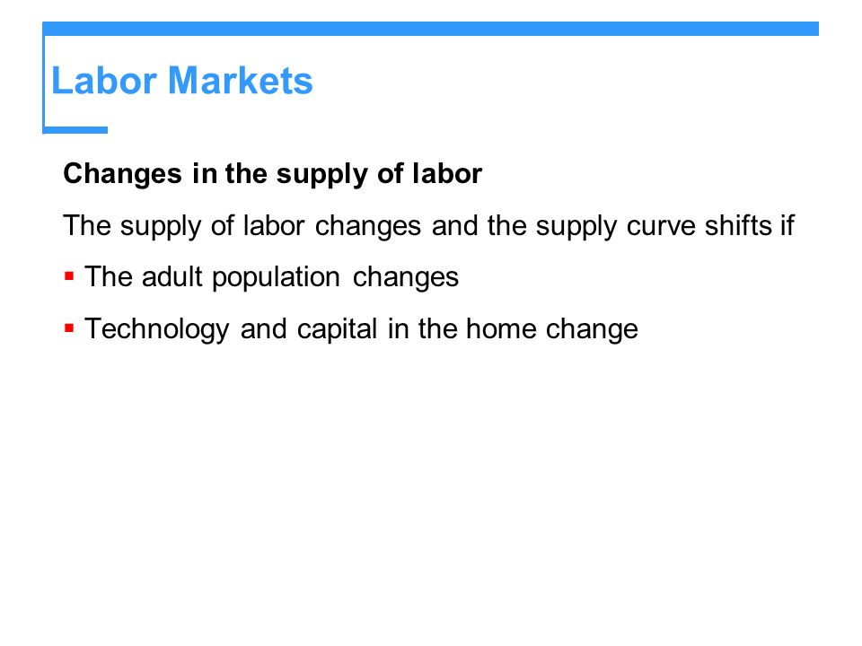 Labor Markets Changes in the supply of labor