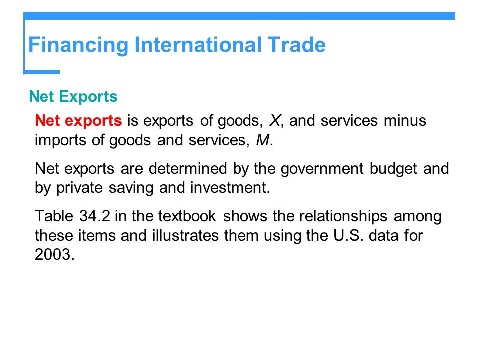 Financing International Trade