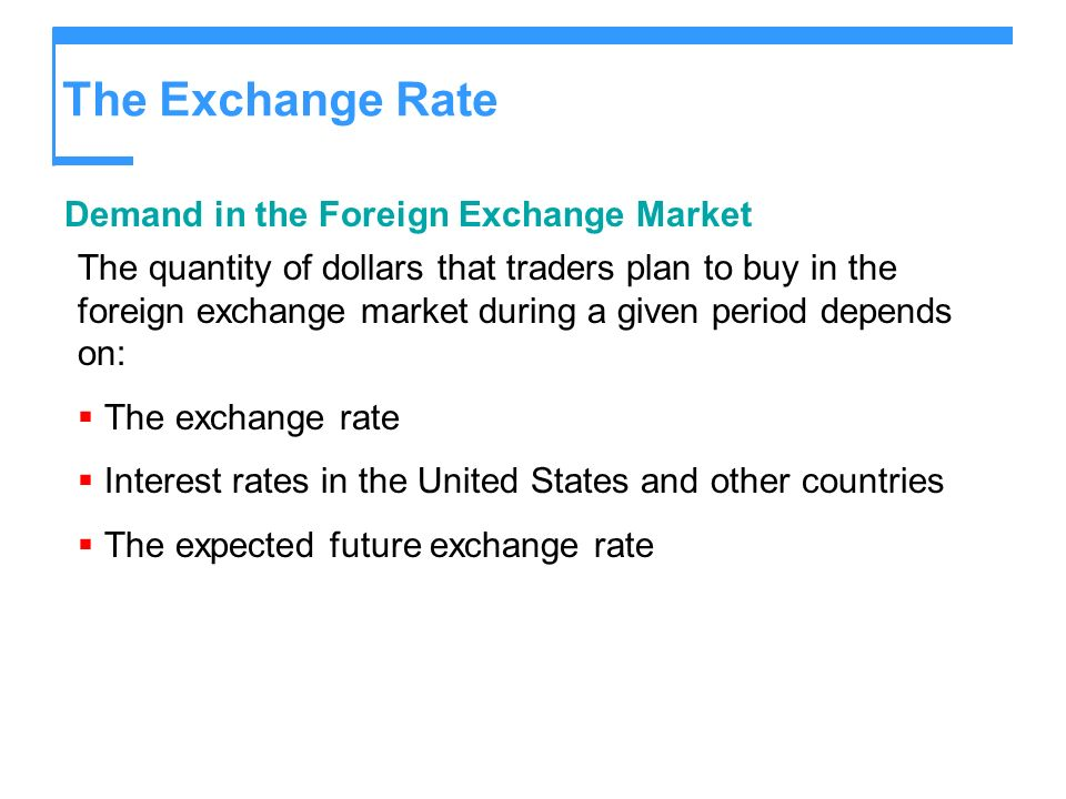 The Exchange Rate Demand in the Foreign Exchange Market