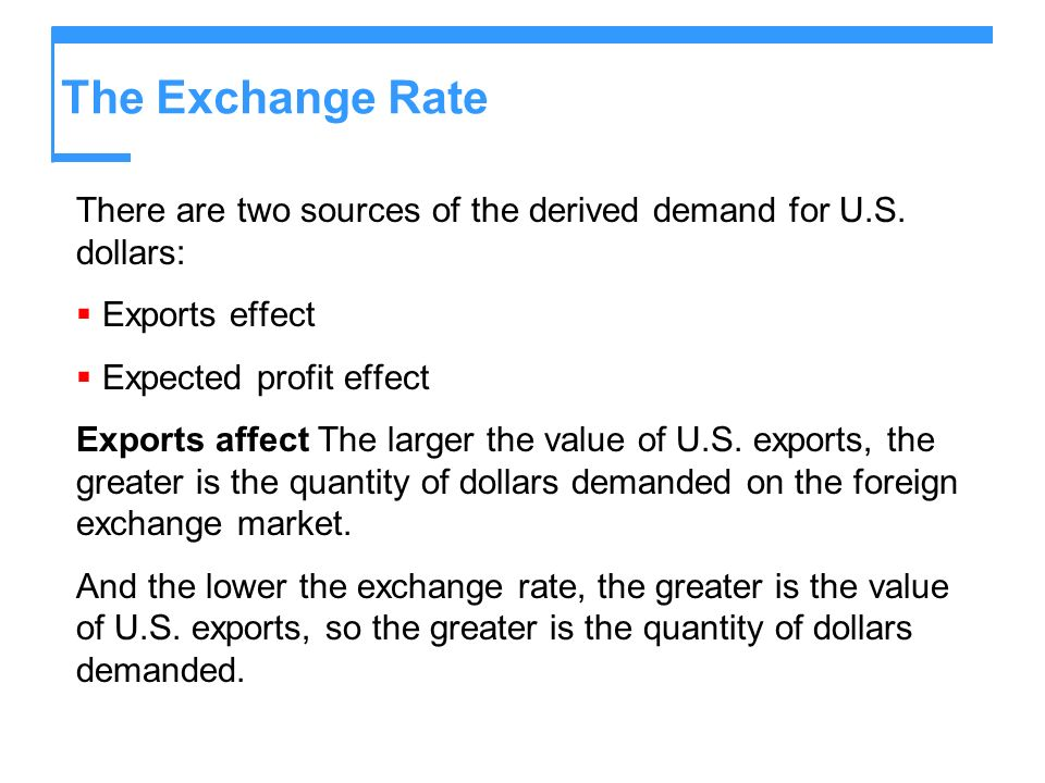 The Exchange Rate There are two sources of the derived demand for U.S. dollars: Exports effect. Expected profit effect.