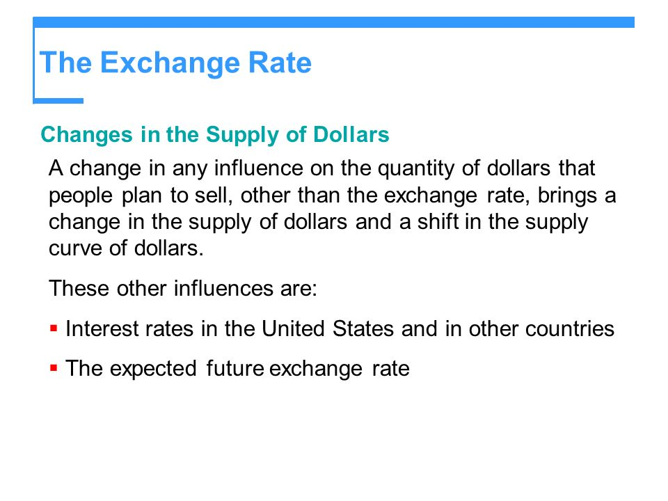 The Exchange Rate Changes in the Supply of Dollars