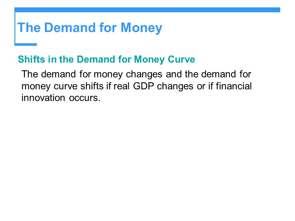 The Demand for Money Shifts in the Demand for Money Curve