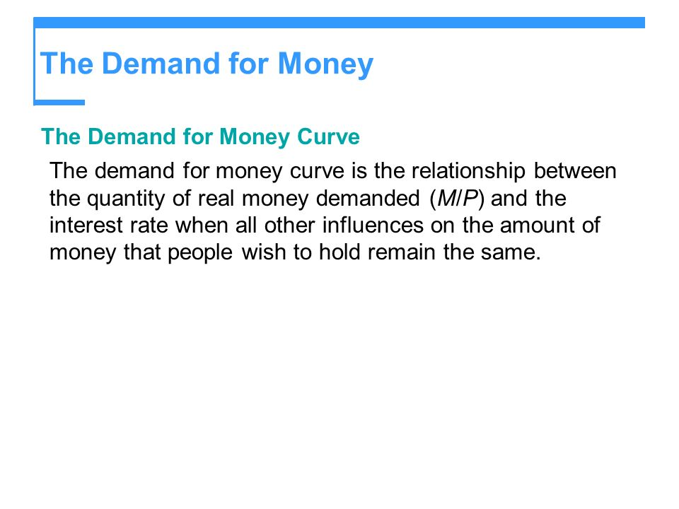 The Demand for Money The Demand for Money Curve