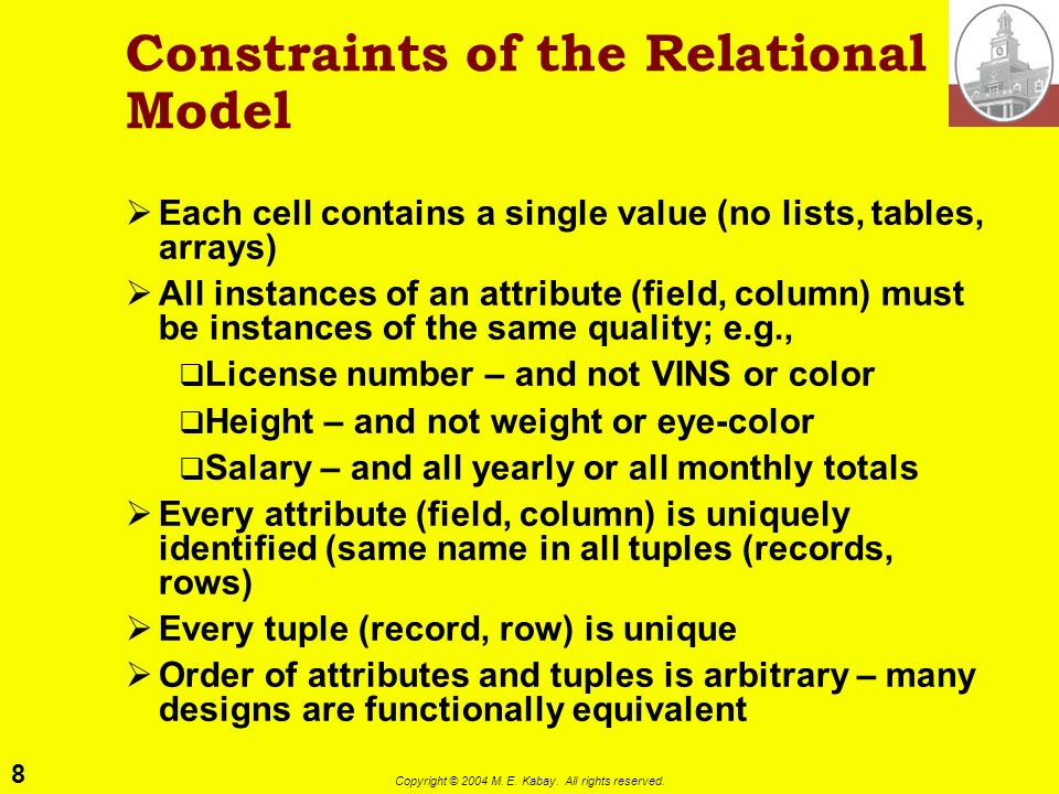 Constraints of the Relational Model
