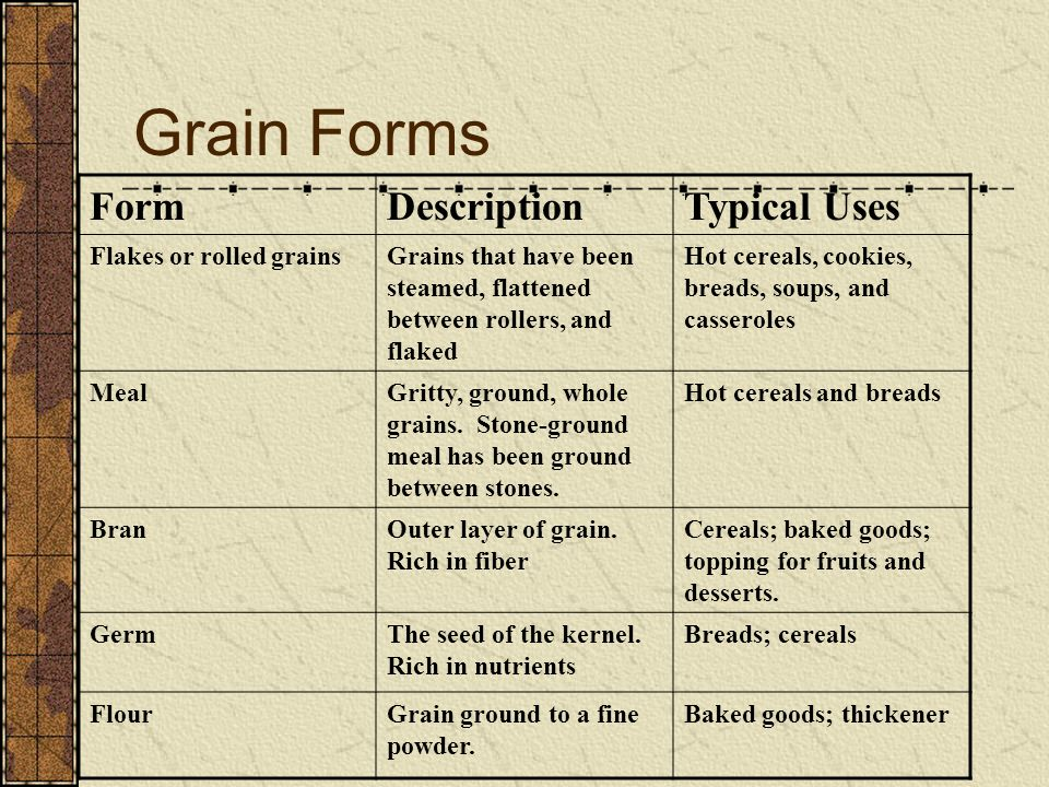 Grain Forms Form Description Typical Uses Flakes or rolled grains