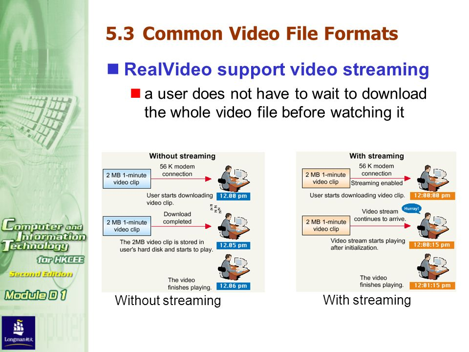 What are the common format for video files? - ppt video online download