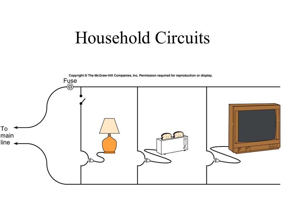 Old Fashioned Household Circuit Project Sketch - Electrical and ...