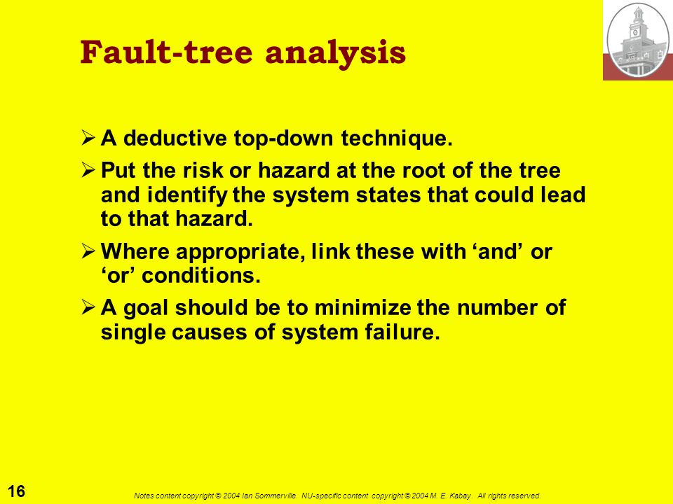 Fault-tree analysis A deductive top-down technique.