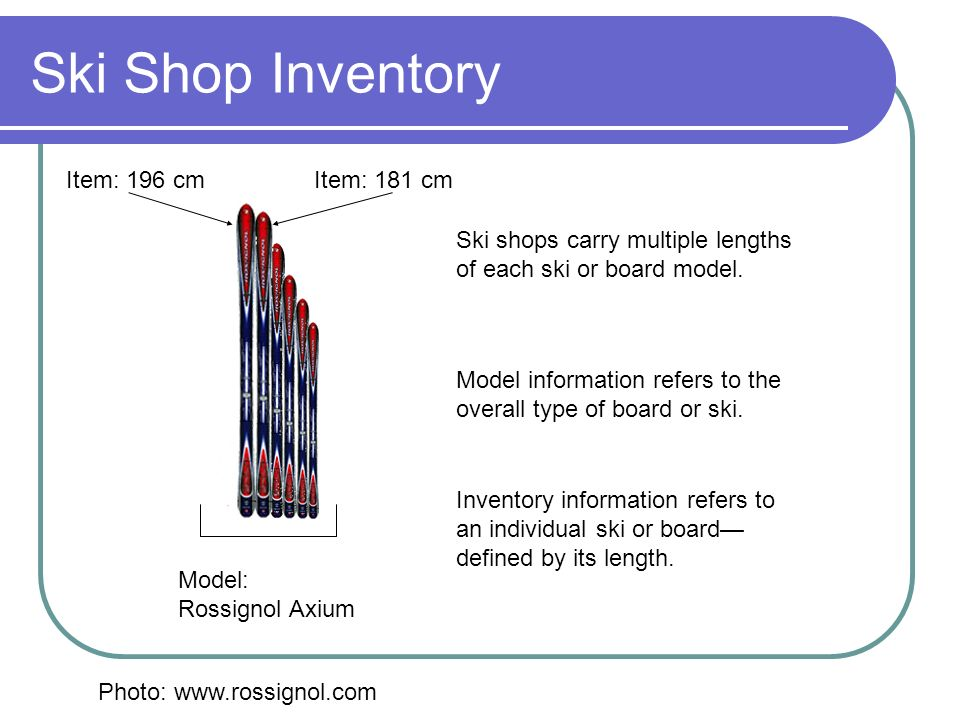 Ski Shop Inventory Item: 196 cm Item: 181 cm