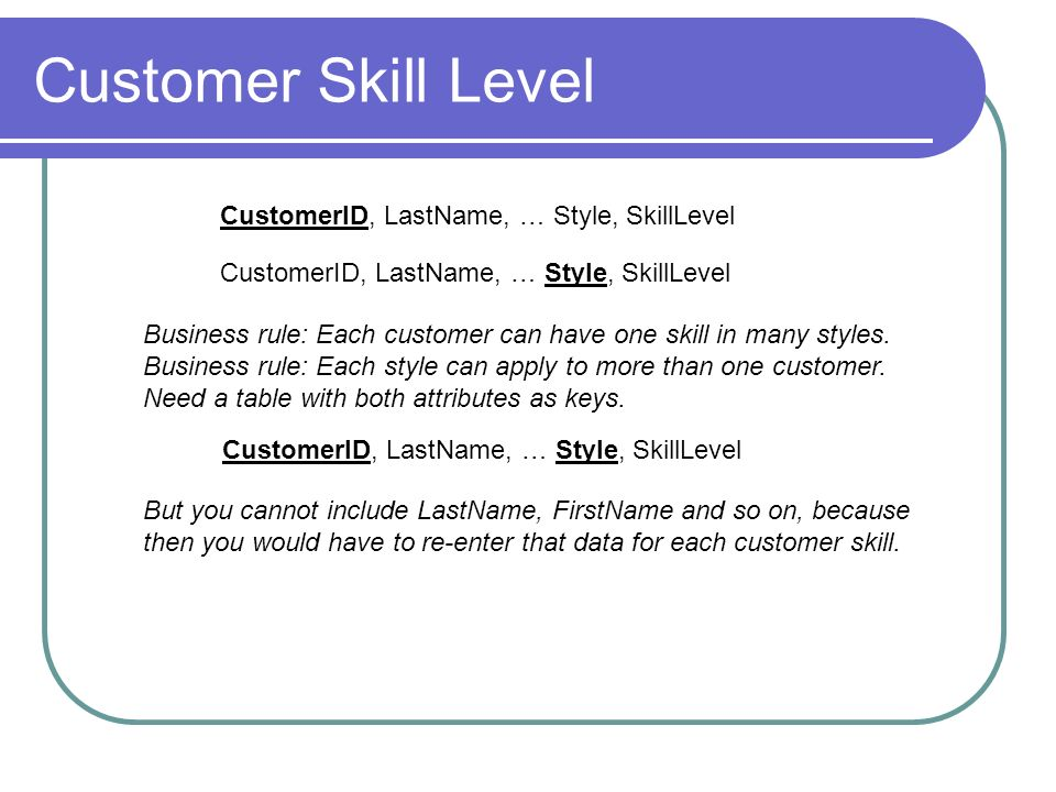 Customer Skill Level CustomerID, LastName, … Style, SkillLevel