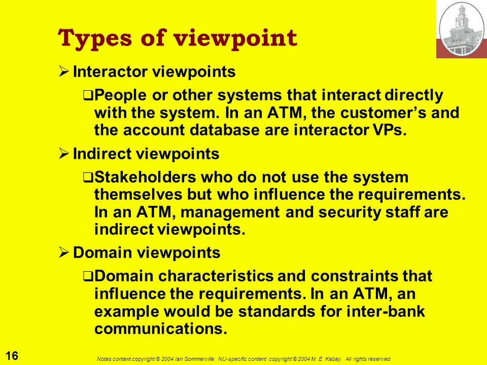 Types of viewpoint Interactor viewpoints