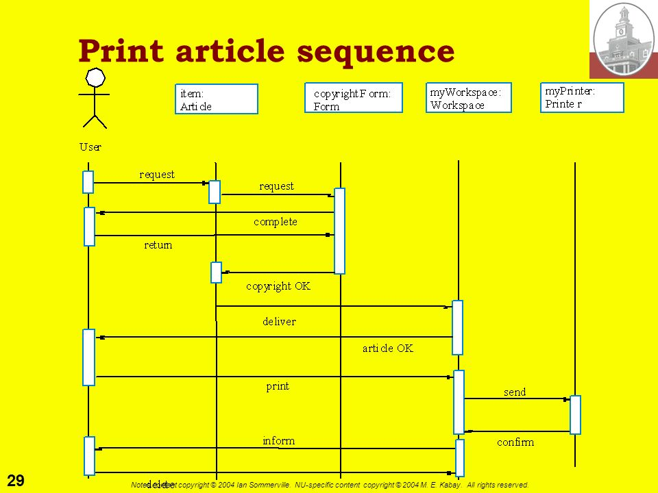 Print article sequence