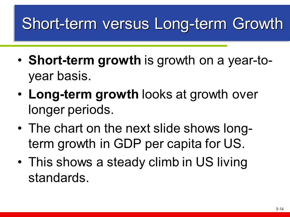 Short-term versus Long-term Growth