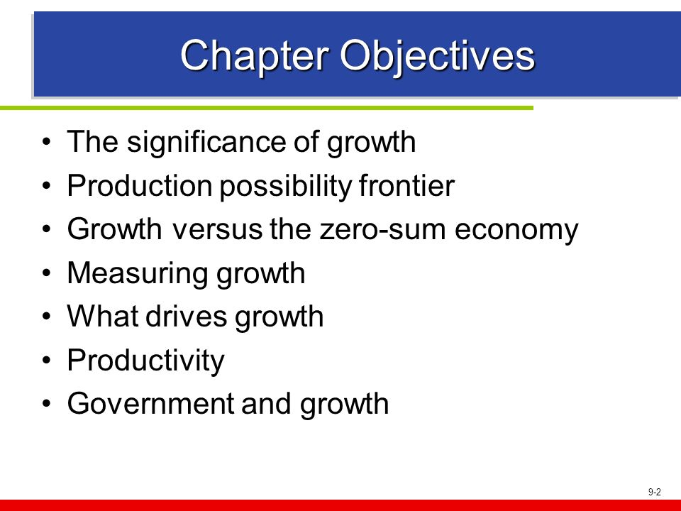 Chapter Objectives The significance of growth
