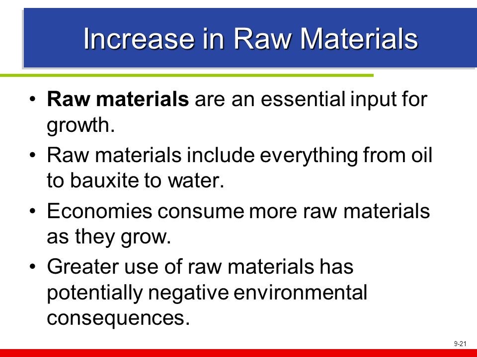 Increase in Raw Materials