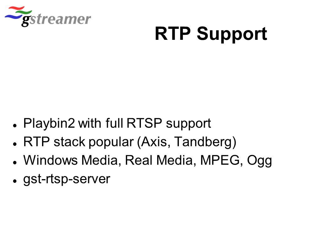 The Gst Rtsp Server Build Windows {Forum Aden}
