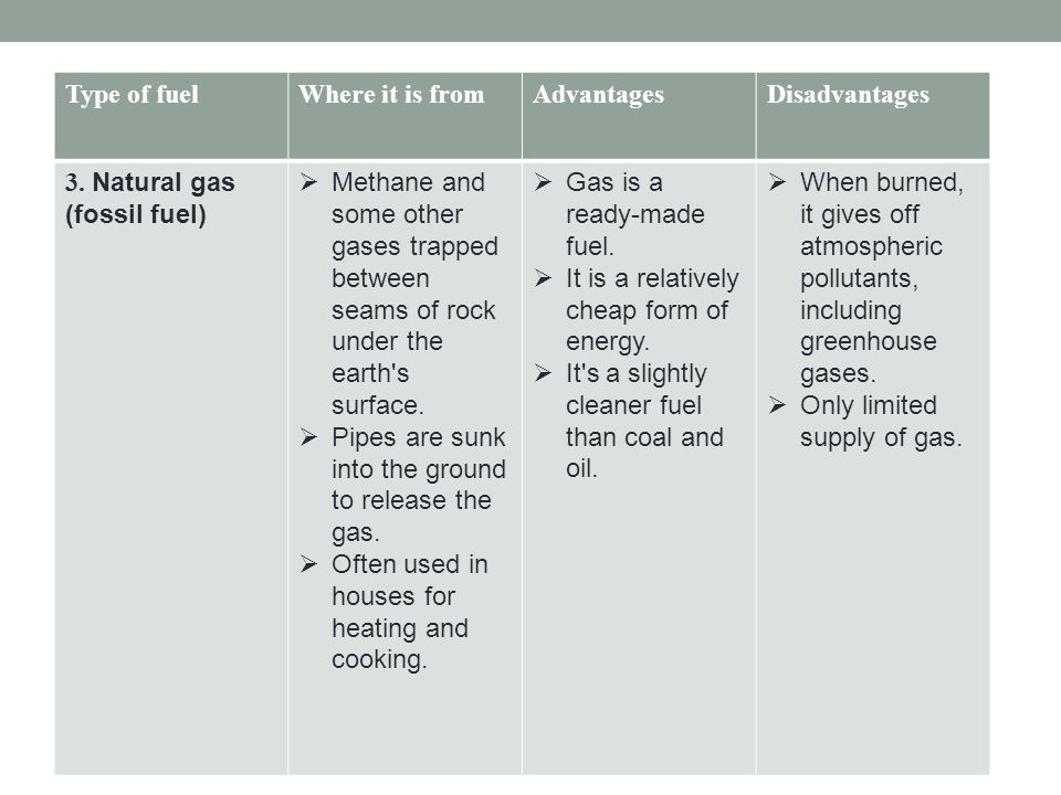 Advantages Of Natural Gas >> Top 10 Punto Medio Noticias Natural Gas Energy Advantages And