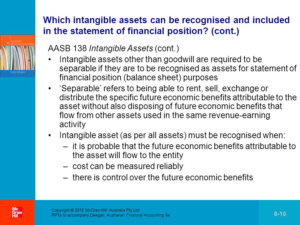 Which intangible assets can be recognised and included in the statement of financial position (cont.)