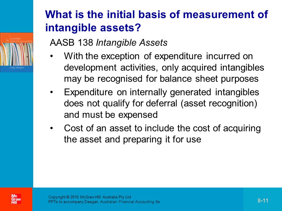 What is the initial basis of measurement of intangible assets