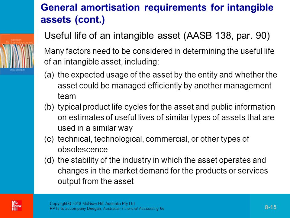 General amortisation requirements for intangible assets (cont.)