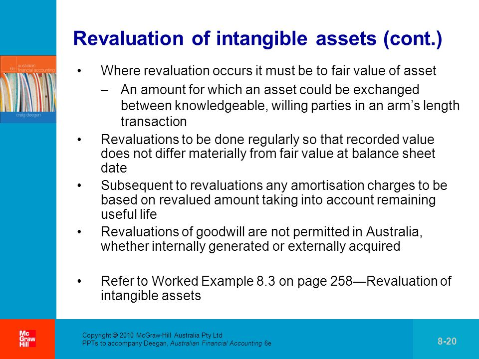 Revaluation of intangible assets (cont.)