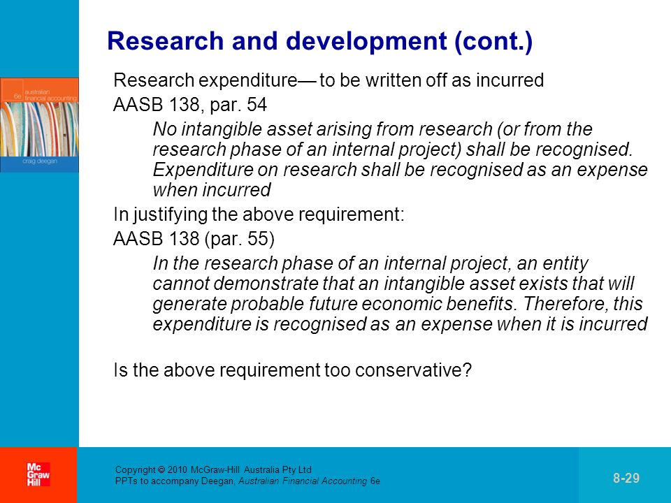 Research and development (cont.)