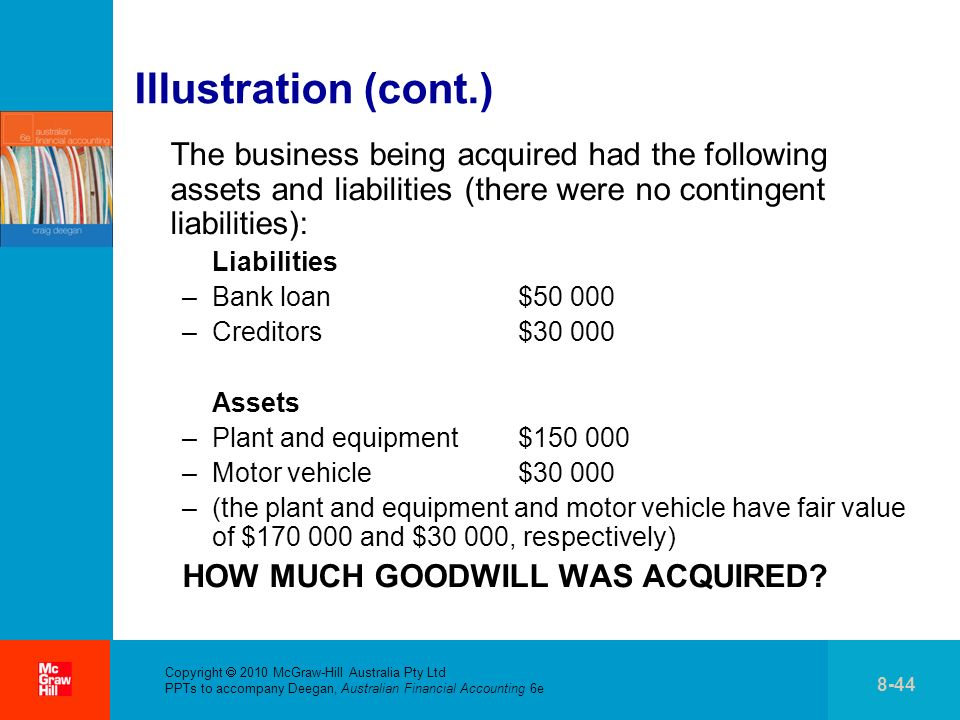 Illustration (cont.) The business being acquired had the following assets and liabilities (there were no contingent liabilities):