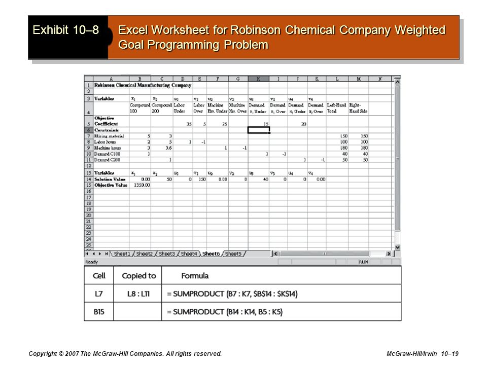 Exhibit 10–8 Excel Worksheet for Robinson Chemical Company Weighted Goal Programming Problem