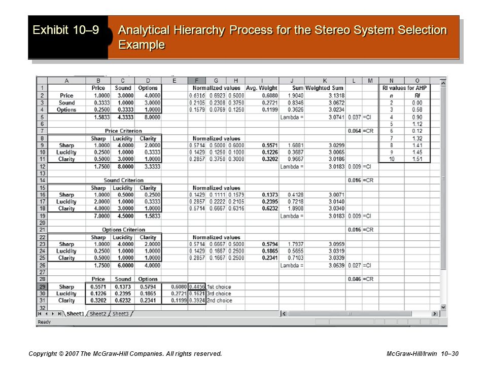 Exhibit 10–9 Analytical Hierarchy Process for the Stereo System Selection Example