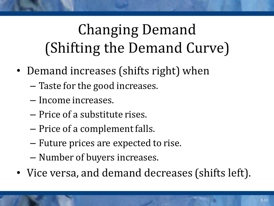 Changing Demand (Shifting the Demand Curve)